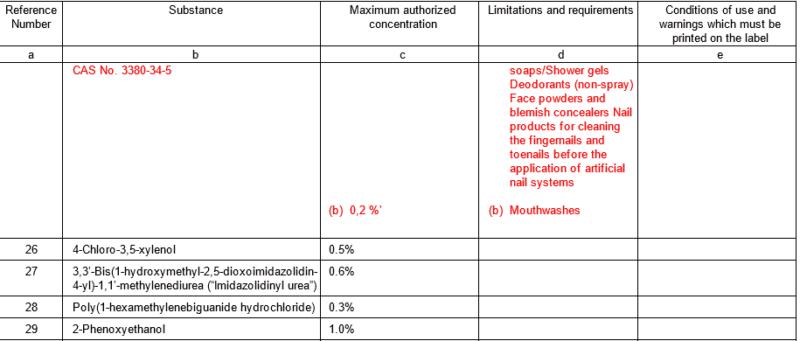 Chất độc hại trong mỹ phẩm: Phenoxyethanol có độc hại như lời đồn không?