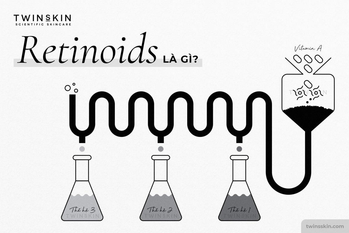 retinoids là gì, retinoids và retinol